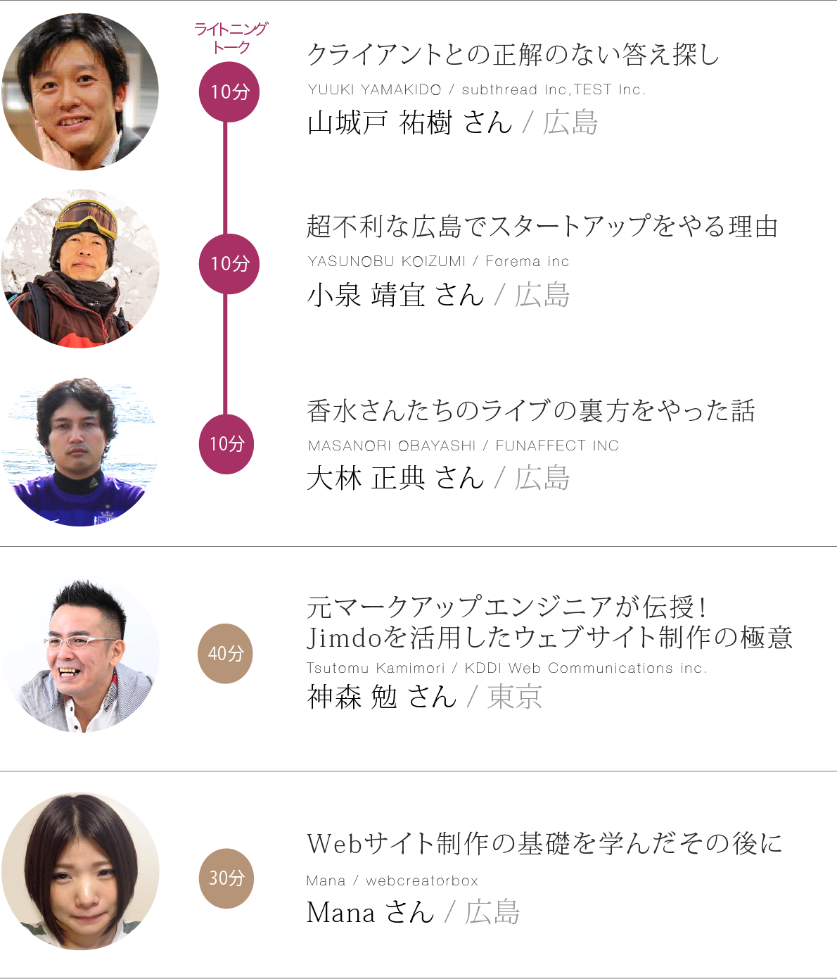 2019年springWEB TOUCH MEETINGスピーカー
